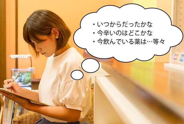 ①問診表の記入